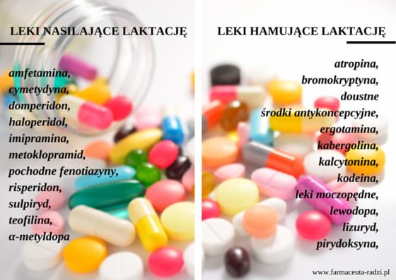 wpływ leków na proces laktacji