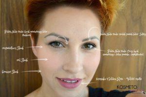 makijaż-dzienny-dla-mam